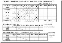 zensyoukeika2012-05-06